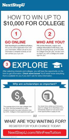 financial aid for school tuition application