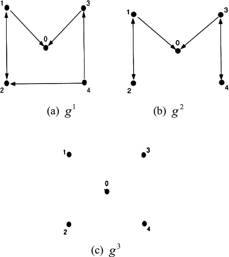 physica a statistical mechanics and its applications abbreviation