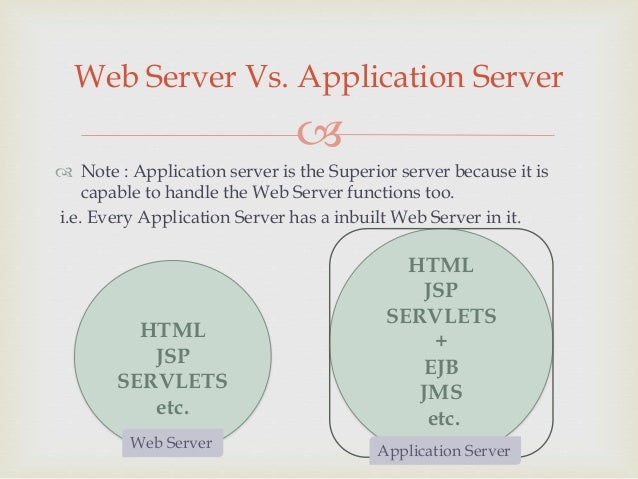 what is database server and application server