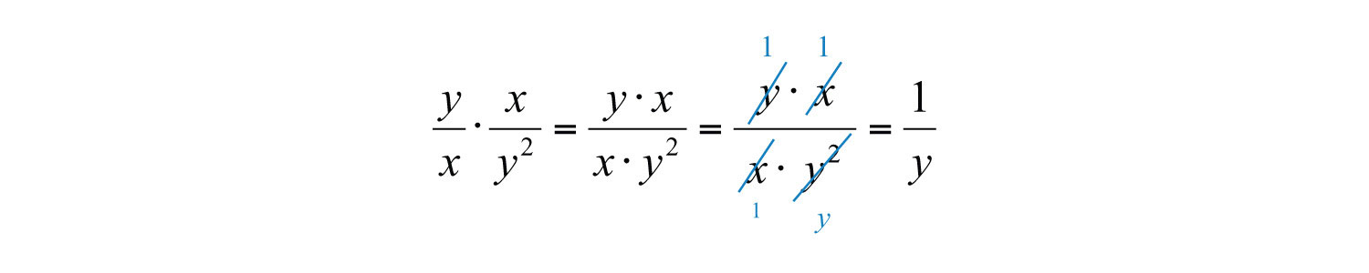 real world applications of rational functions examples