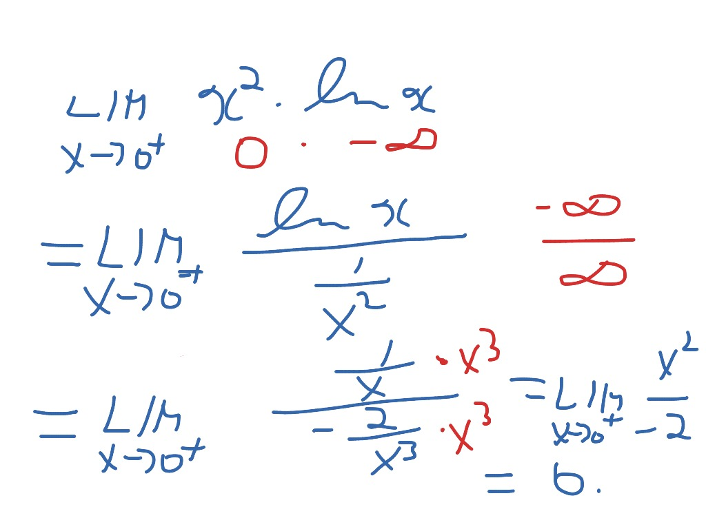 application of differentiation in mathematics