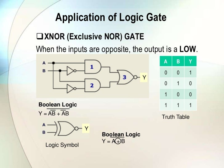 applications of logic gates in computer science