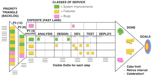 sample certified scrum professional application