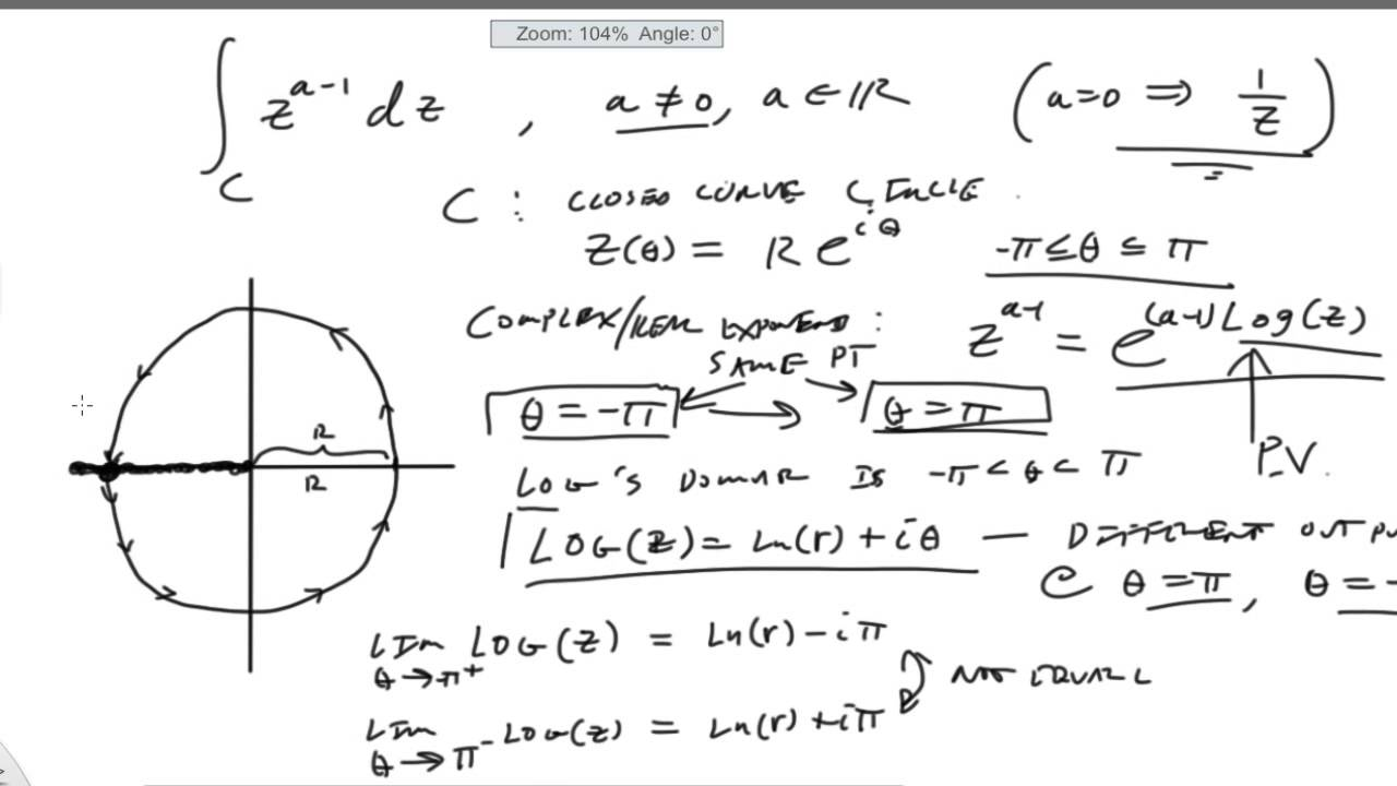 the riemann zeta function theory and applications